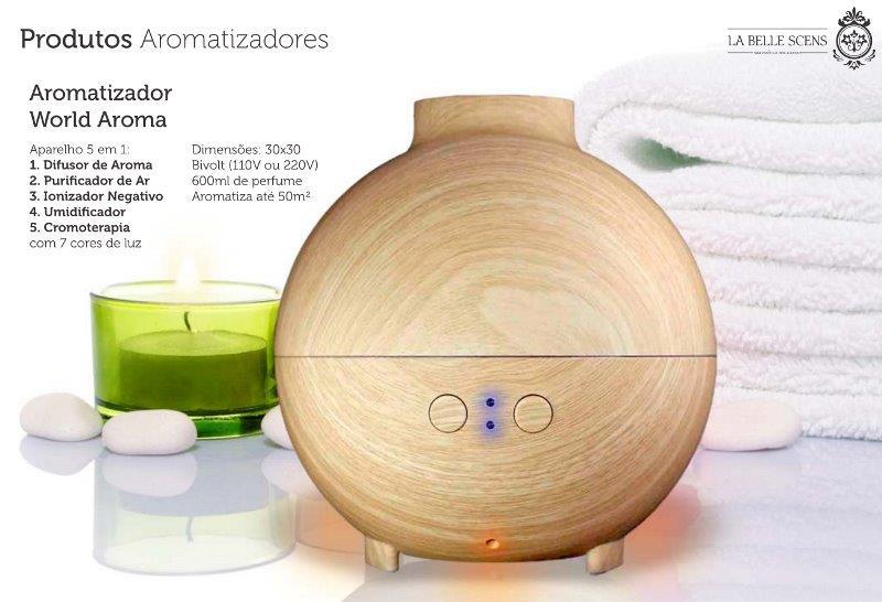 Máquina de aromatizar